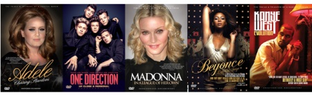 Adele, One Direction, Madonna, Beyonce & Kanye West